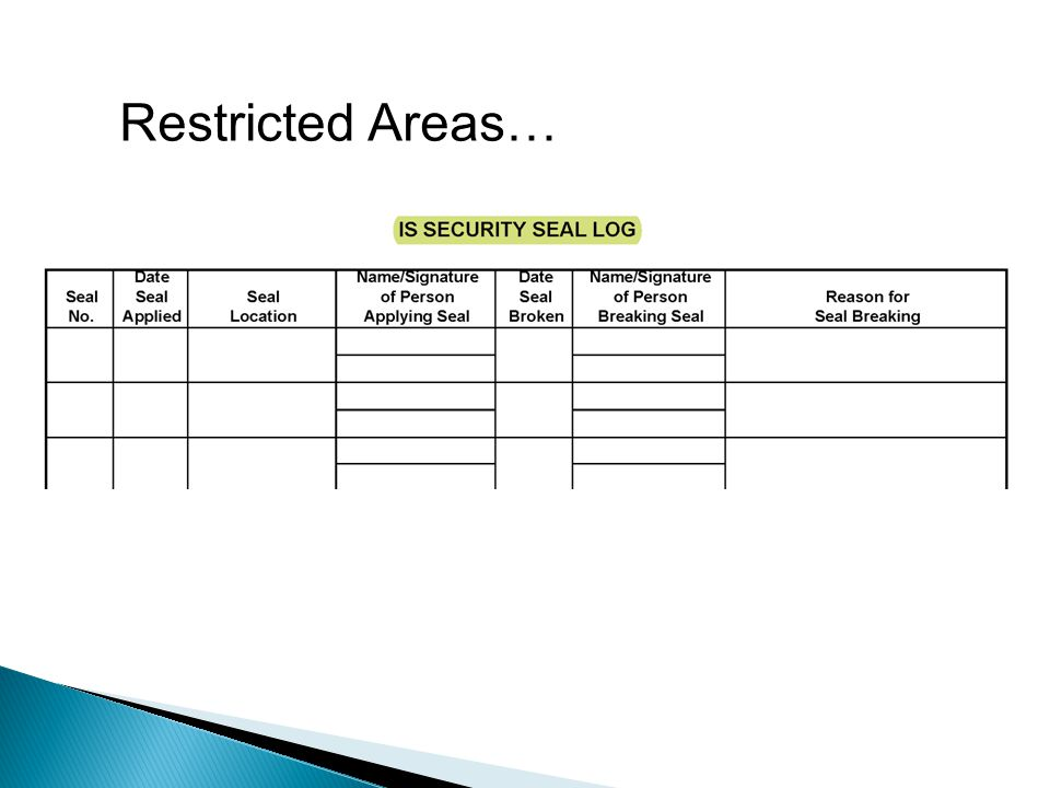 Restricted Areas…