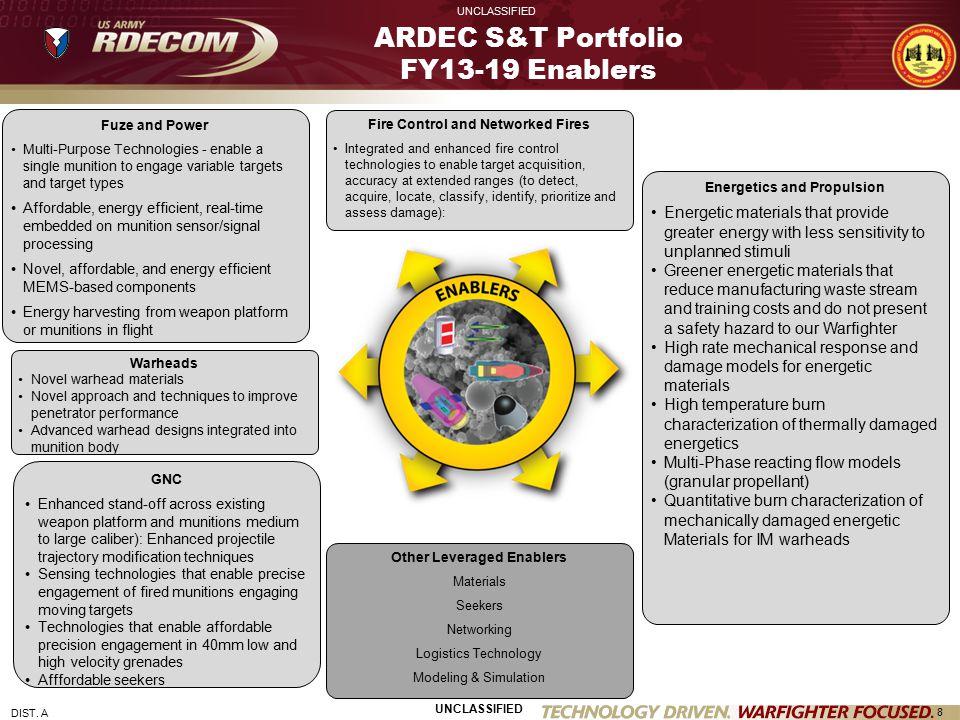 ARDEC S&T Portfolio FY13-19 Enablers