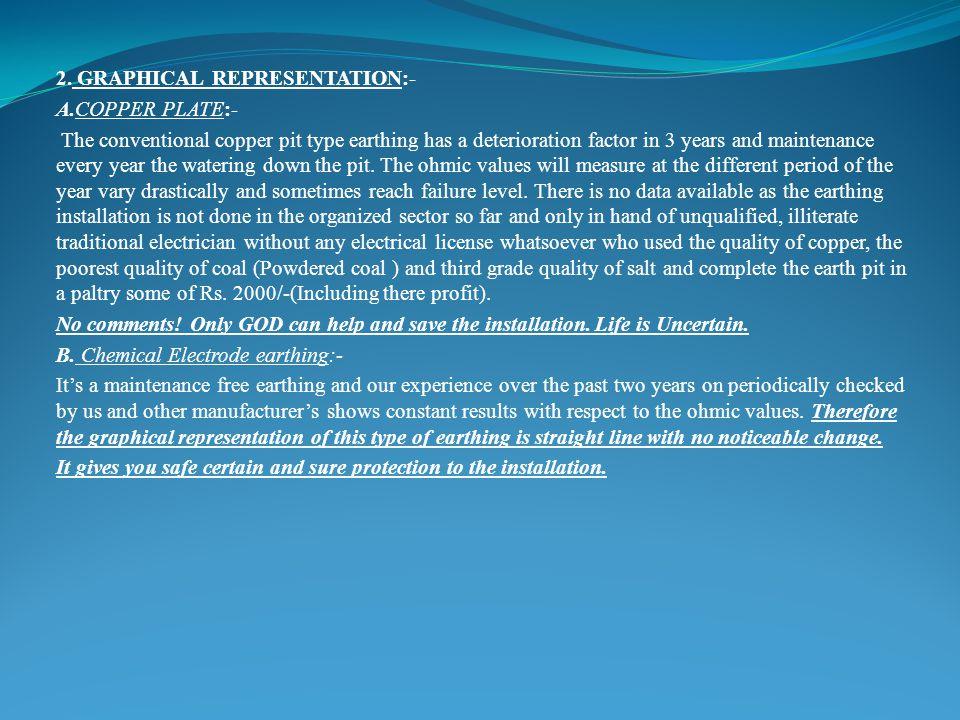 2. GRAPHICAL REPRESENTATION:-