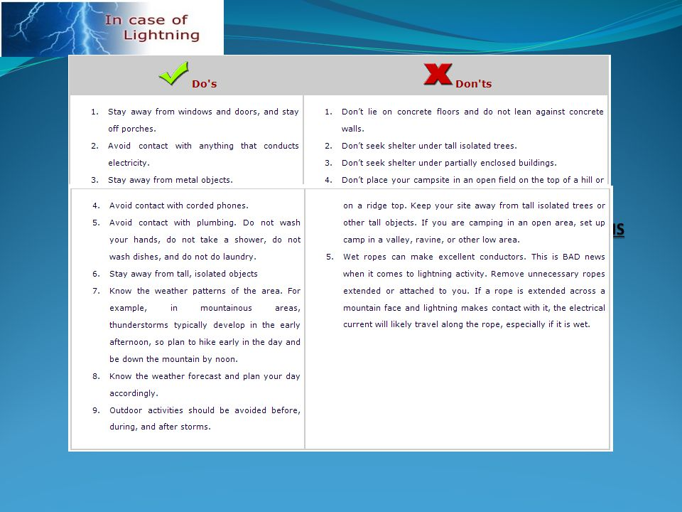 WHAT ARE DO's and DON'Ts - GENERAL PRECAUTIONS