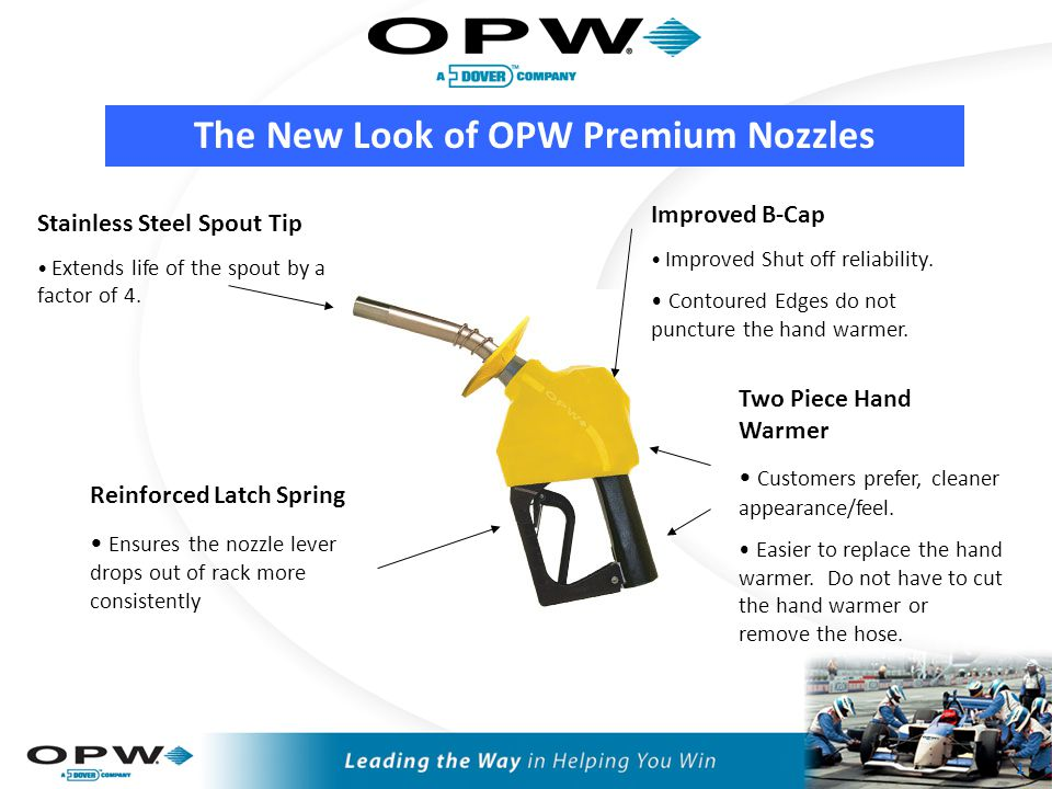 Conventional Nozzle Portfolio