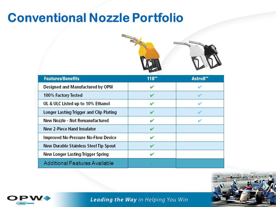 Diesel Automatic Shut-Off Nozzles