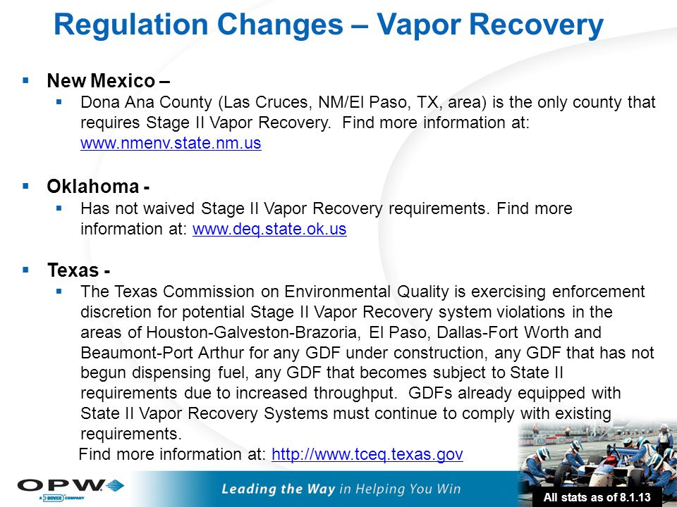 Stage II Vapor Recovery Today