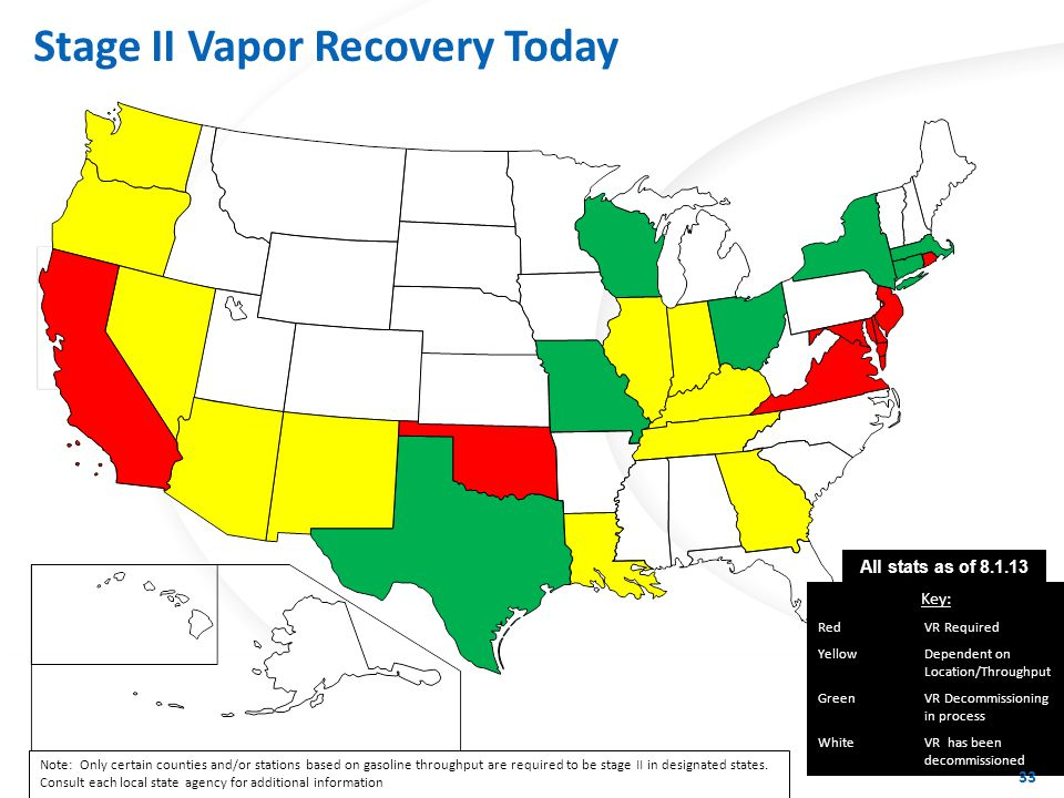 Stage II Vapor Recovery Estimated 2014