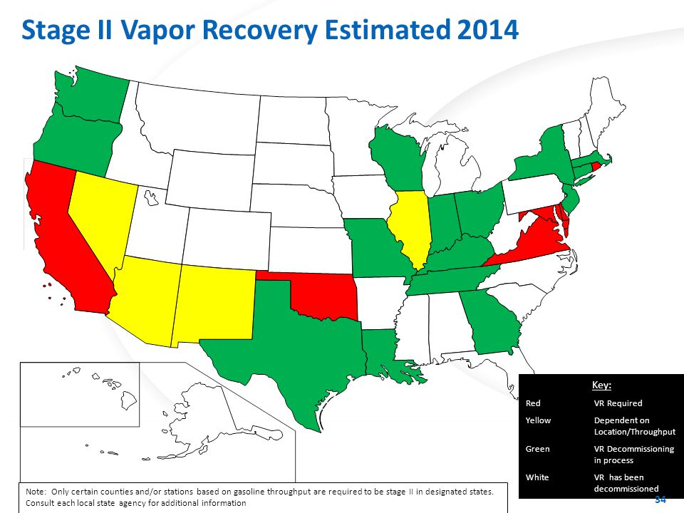 Stage II Vapor Recovery Estimated 2015