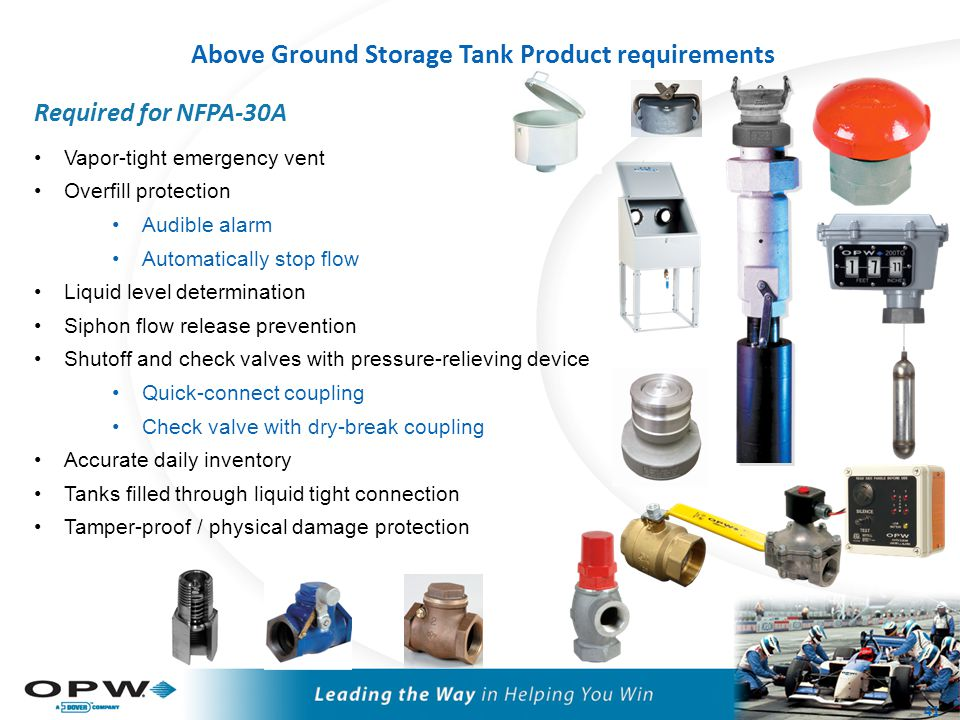 Above Ground Storage Tank Product requirements