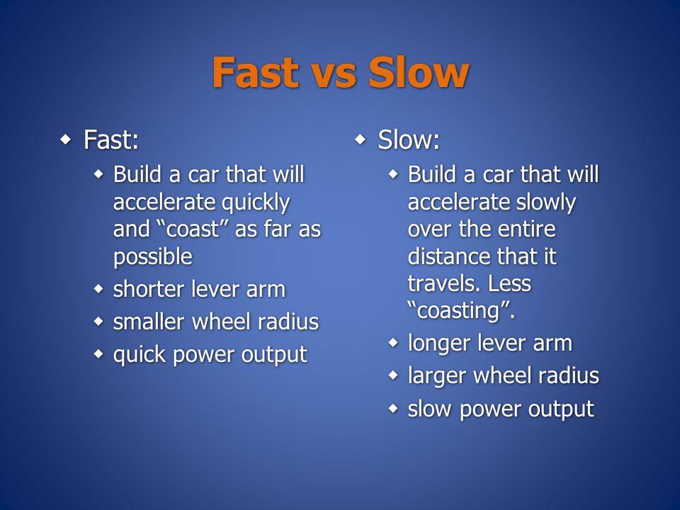 Fast vs Slow Fast: Slow: