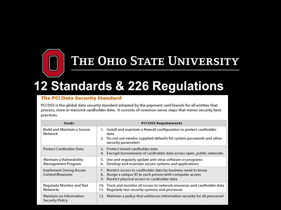 12 Standards & 226 Regulations