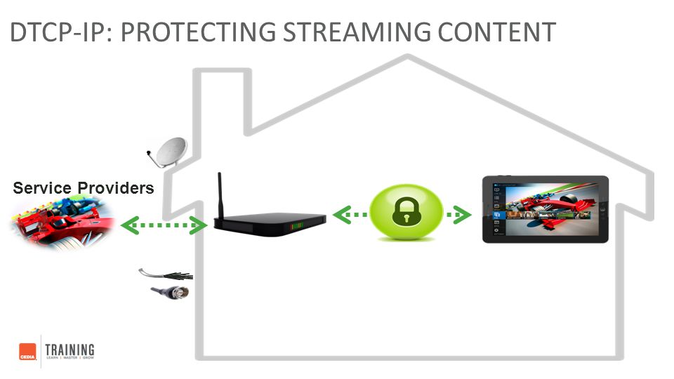 DTCP-IP: Protecting Streaming Content