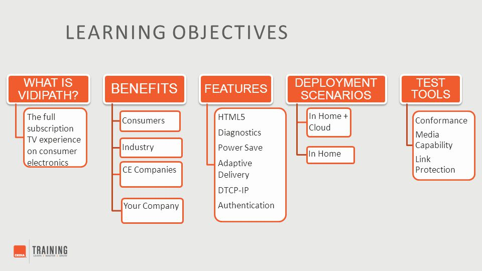 Learning objectives Benefits What is Vidipath Features