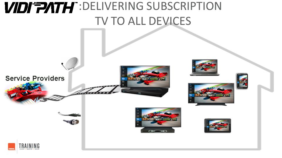 :Delivering Subscription TV to All Devices