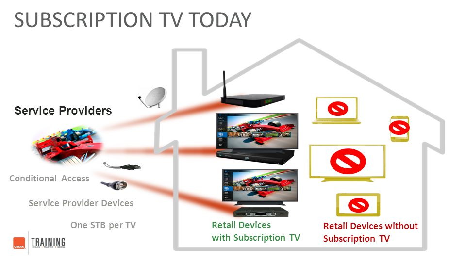 Service Provider Devices