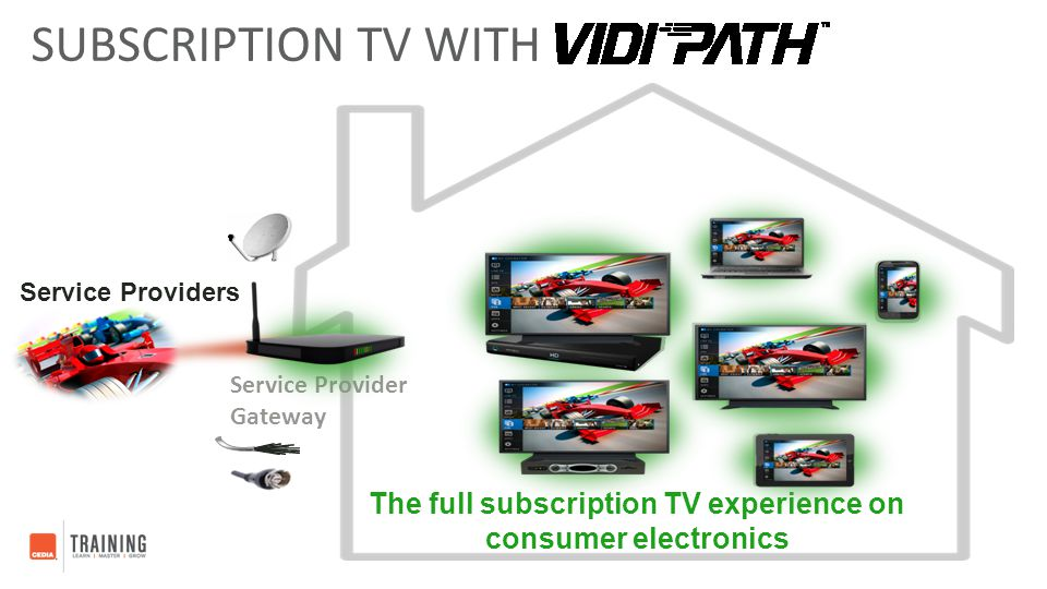 The full subscription TV experience on