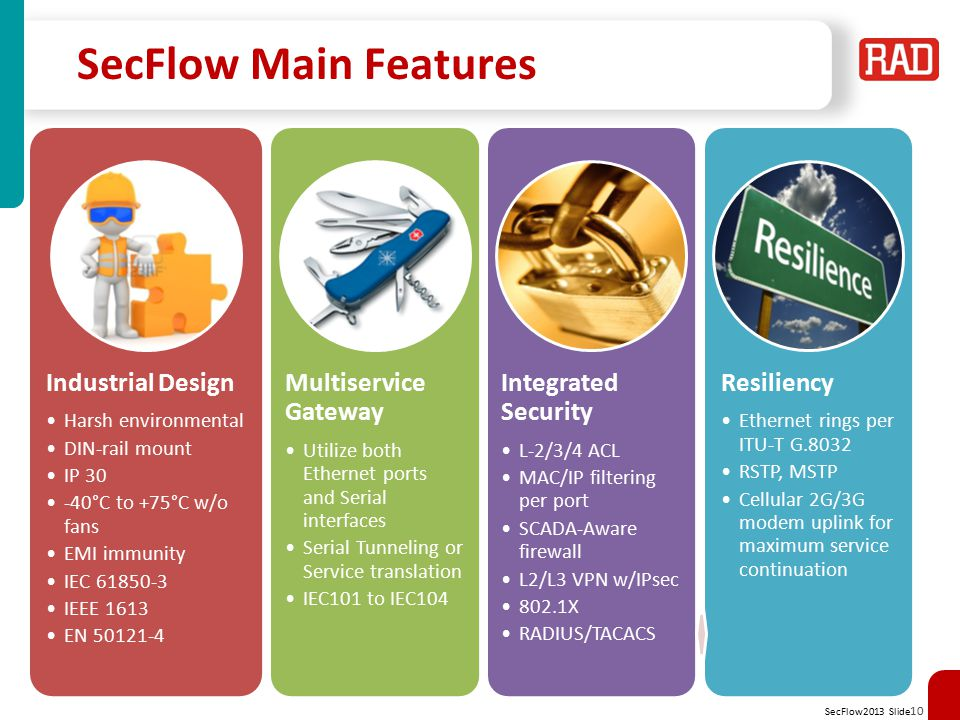 SecFlow Main Features Industrial Design Multiservice Gateway