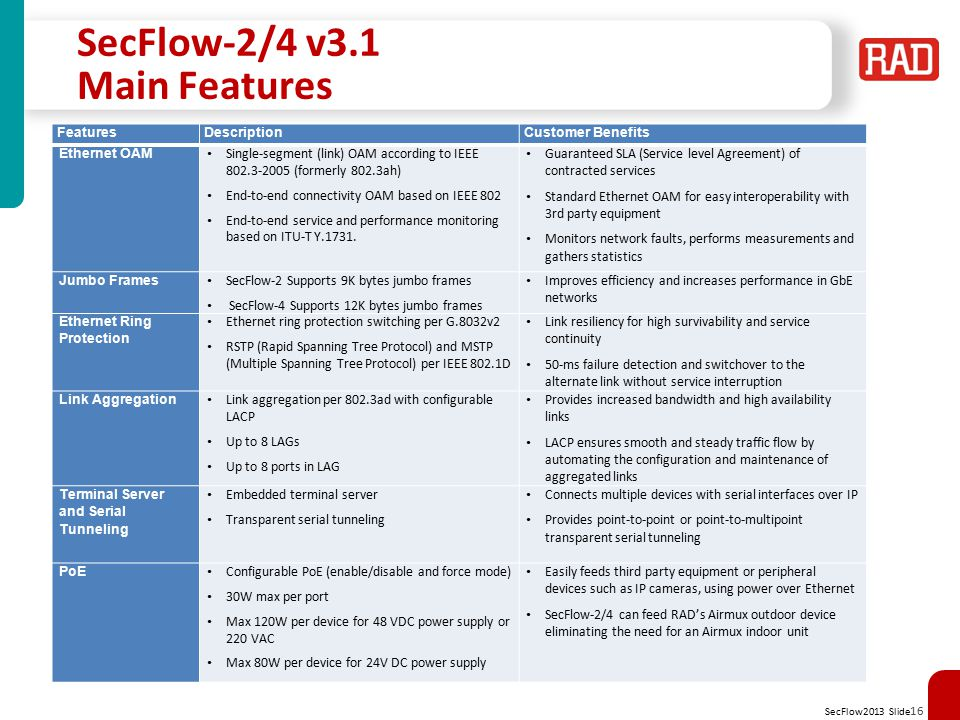SecFlow-2/4 v3.1 Main Features
