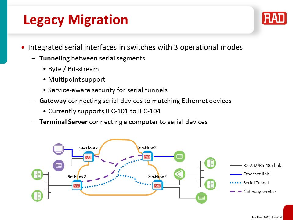 Legacy Migration Integrated serial interfaces in switches with 3 operational modes. Tunneling between serial segments.
