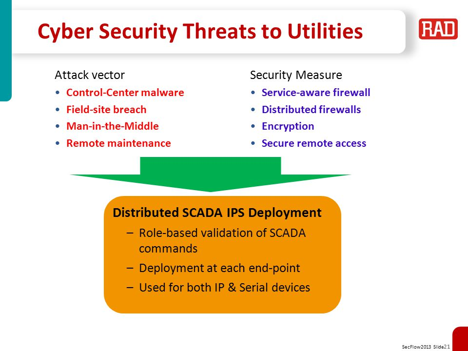 Cyber Security Threats to Utilities