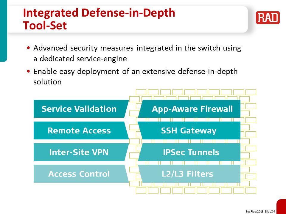 Integrated Defense-in-Depth Tool-Set