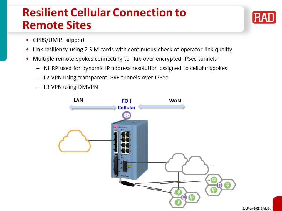 Resilient Cellular Connection to Remote Sites