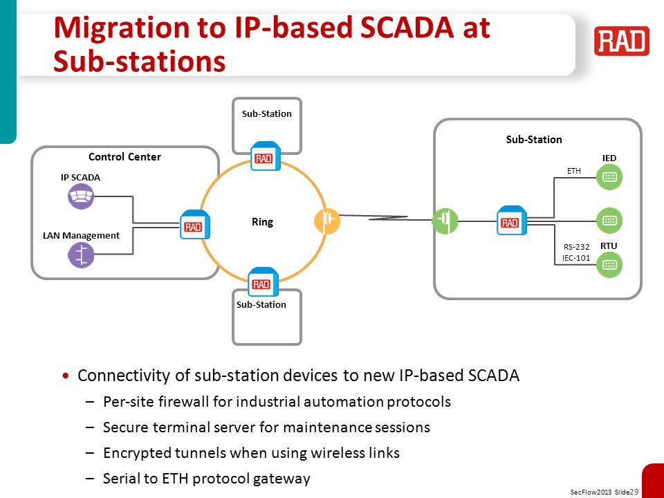 Migration to IP-based SCADA at Sub-stations