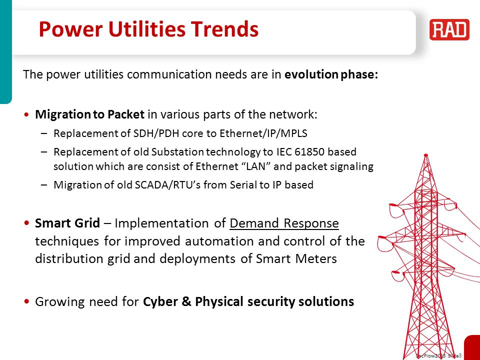 Power Utilities Trends