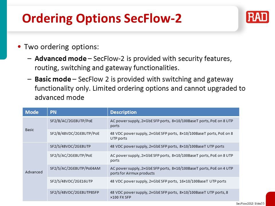 Ordering Options SecFlow-2