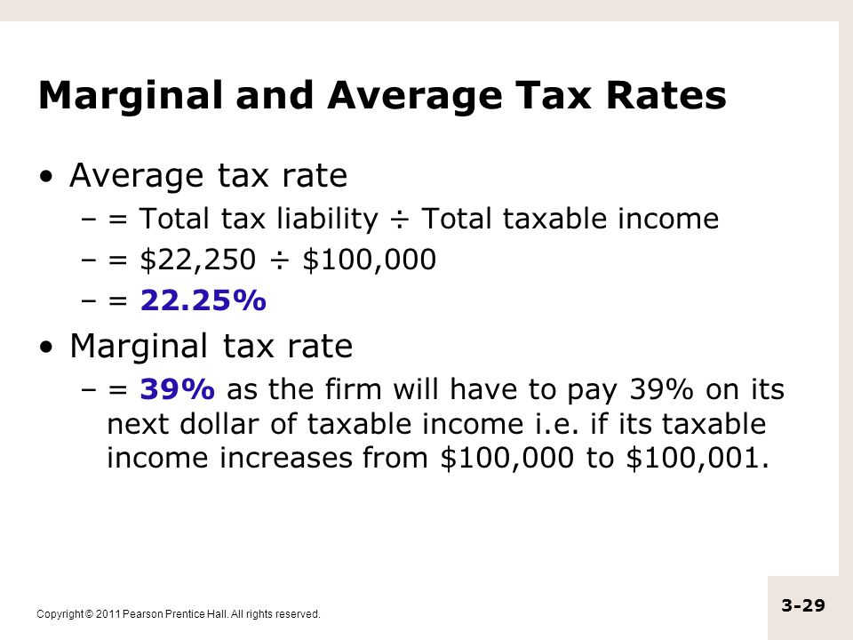 Marginal and Average Tax Rates