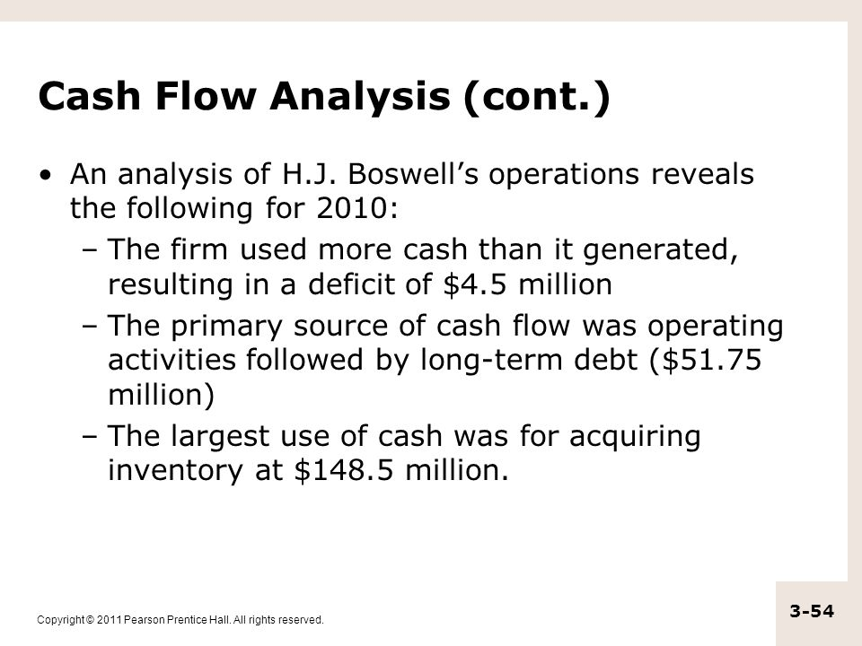 Cash Flow Analysis (cont.)