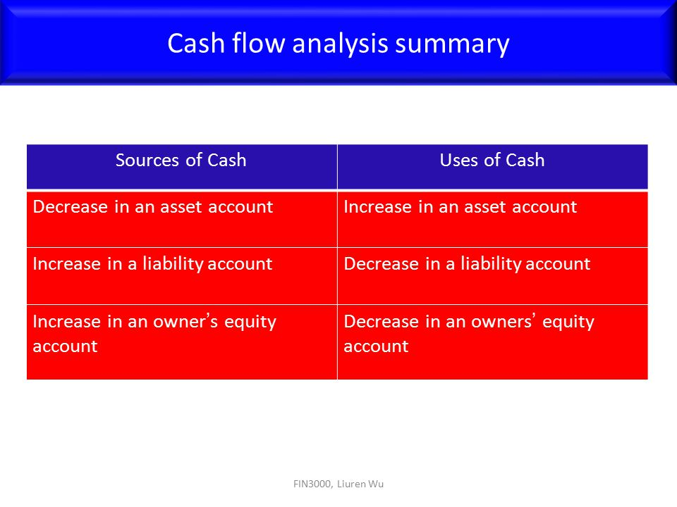 Cash flow analysis summary