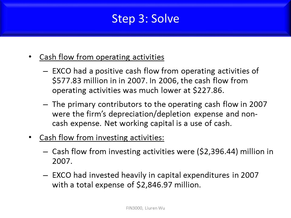 Step 3: Solve Cash flow from operating activities