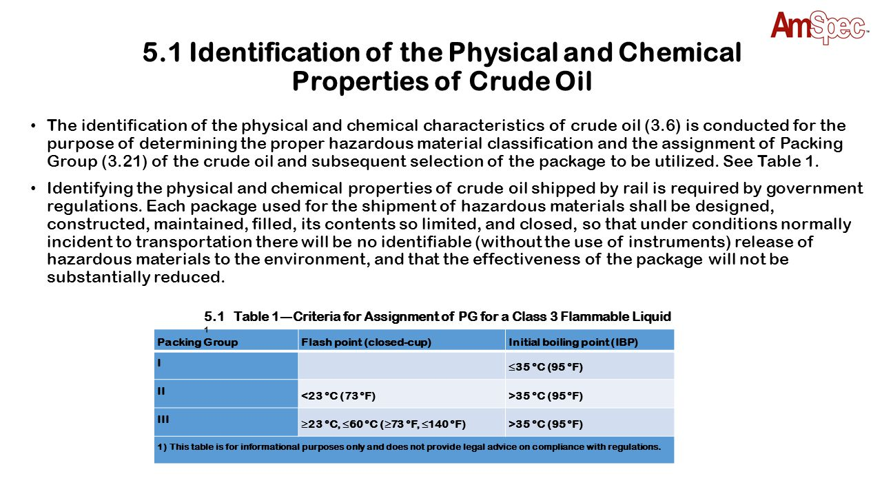 5.1 Identification of the Physical and Chemical Properties of Crude Oil