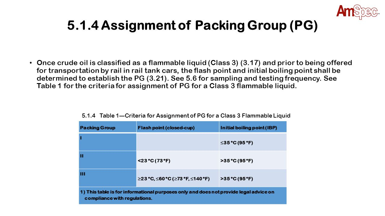 5.1.4 Assignment of Packing Group (PG)