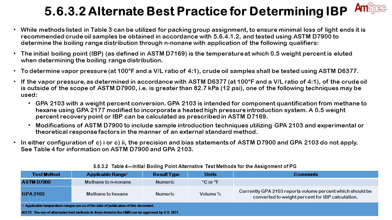5.6.3.2 Alternate Best Practice for Determining IBP