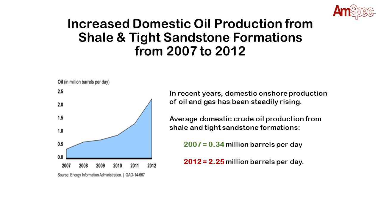Increased Domestic Oil Production from Shale & Tight Sandstone Formations from 2007 to 2012