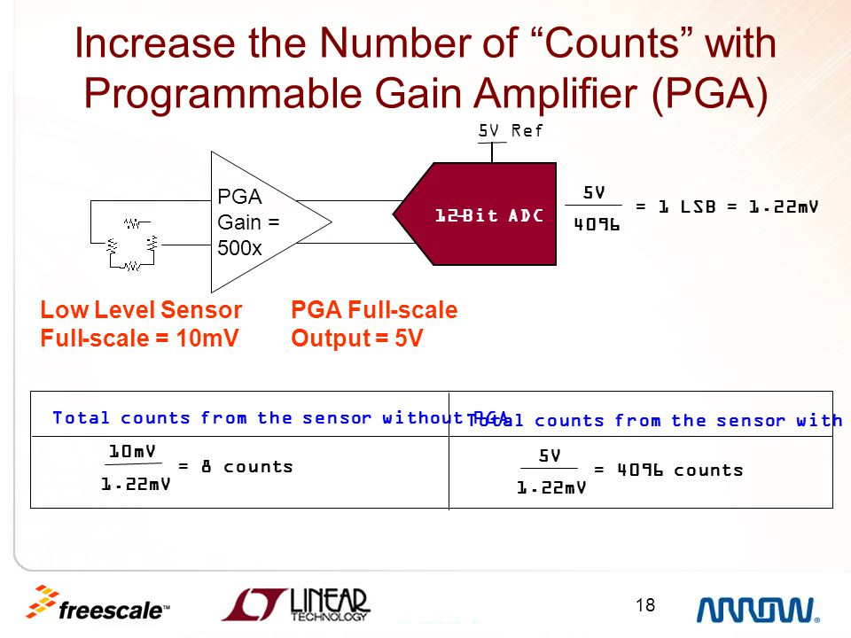 Increase the Number of Counts with Programmable Gain Amplifier (PGA)
