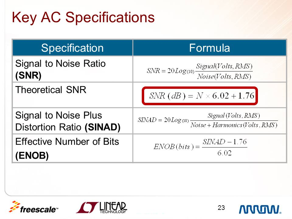 Key AC Specifications Specification Formula