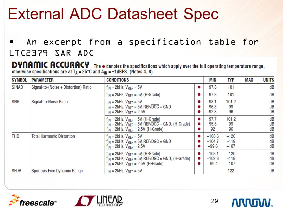 External ADC Datasheet Spec