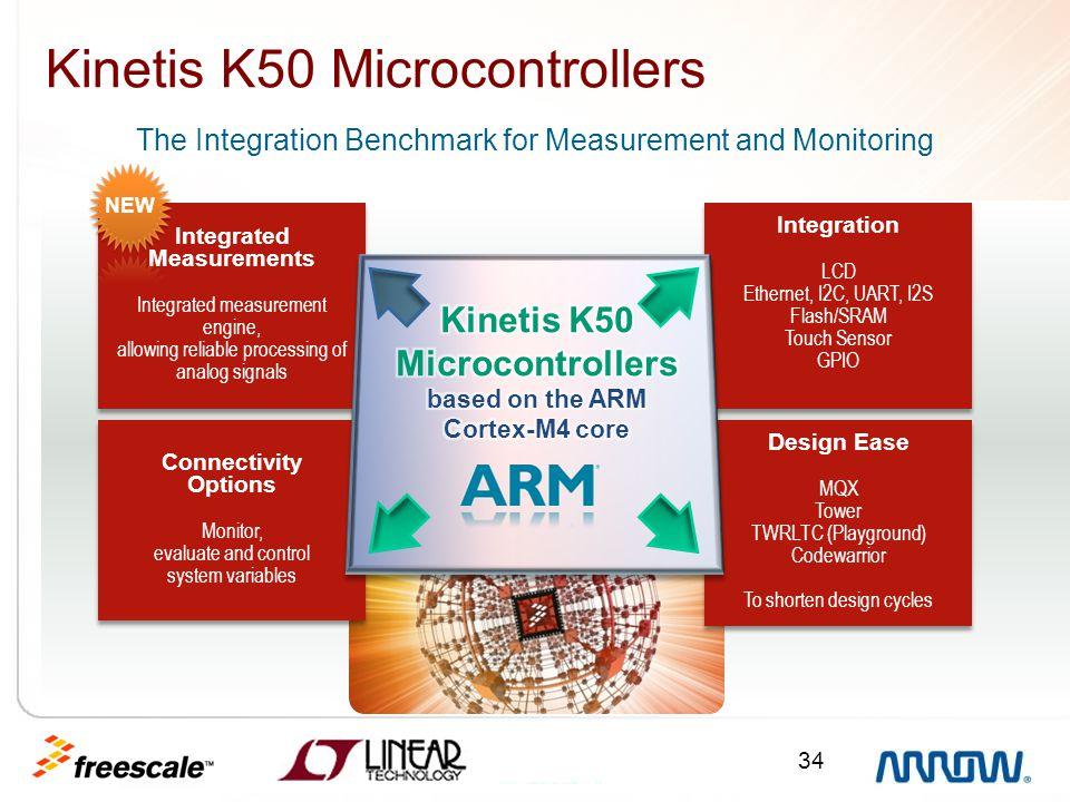 Kinetis K50 Microcontrollers