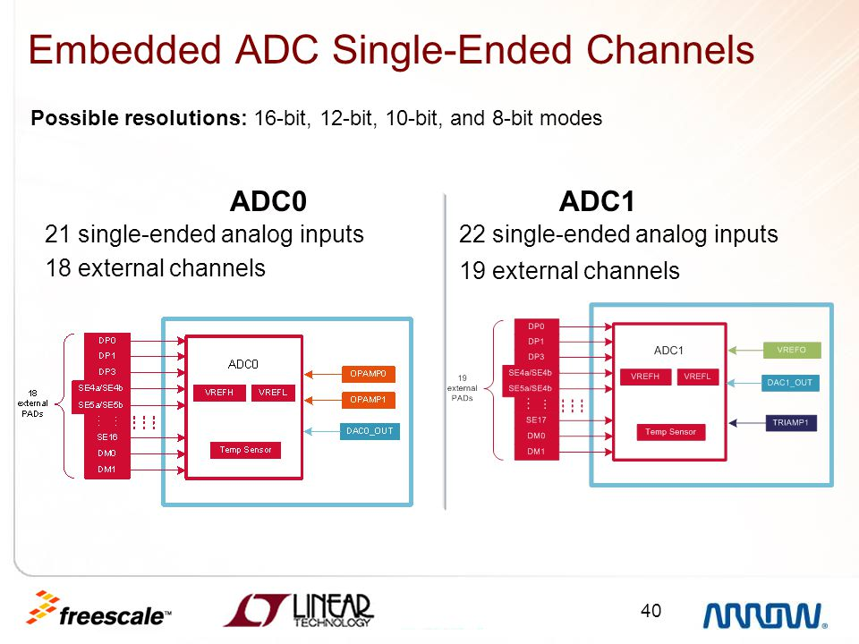 Embedded ADC Single-Ended Channels