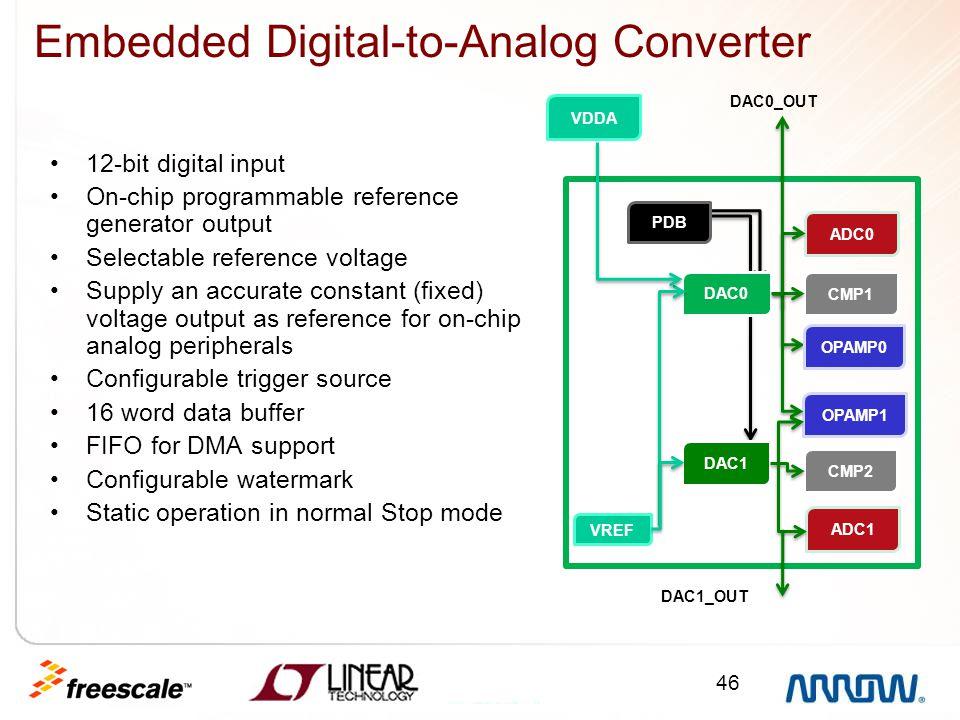 Embedded Digital-to-Analog Converter