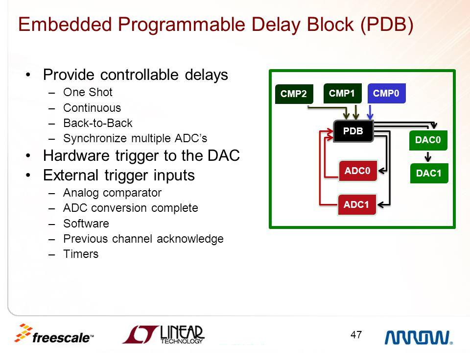 Embedded Programmable Delay Block (PDB)