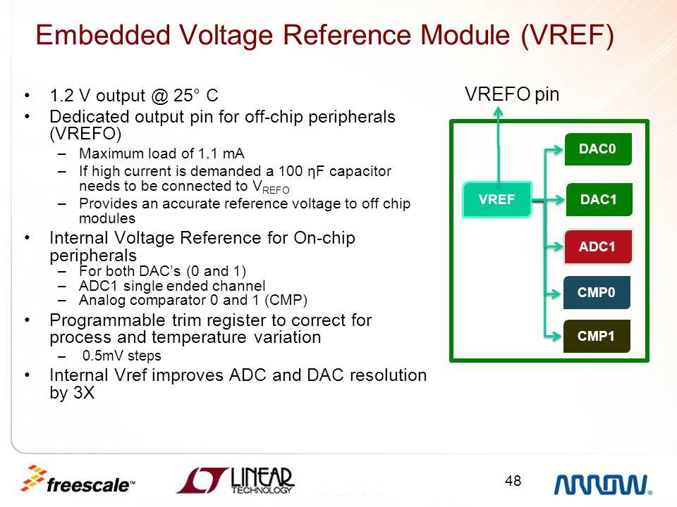 Embedded Voltage Reference Module (VREF)