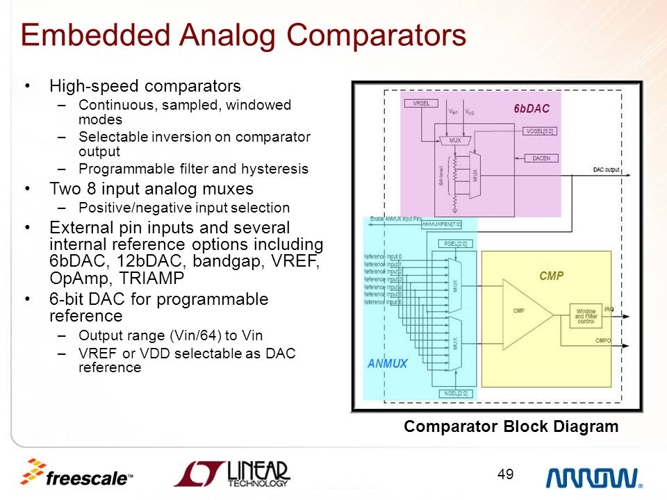 Embedded Analog Comparators