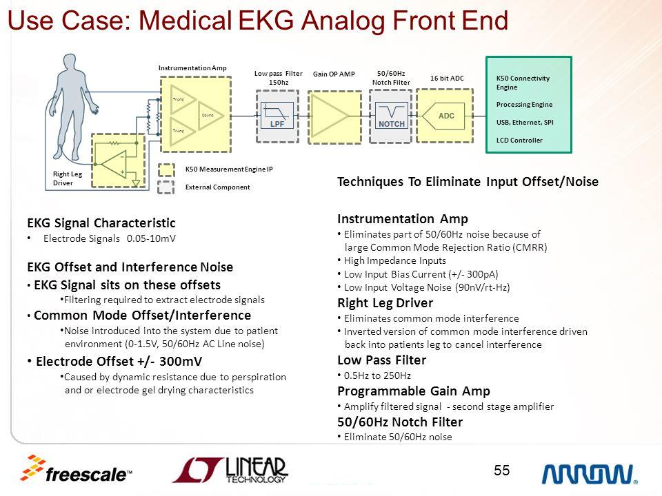 Use Case: Medical EKG Analog Front End