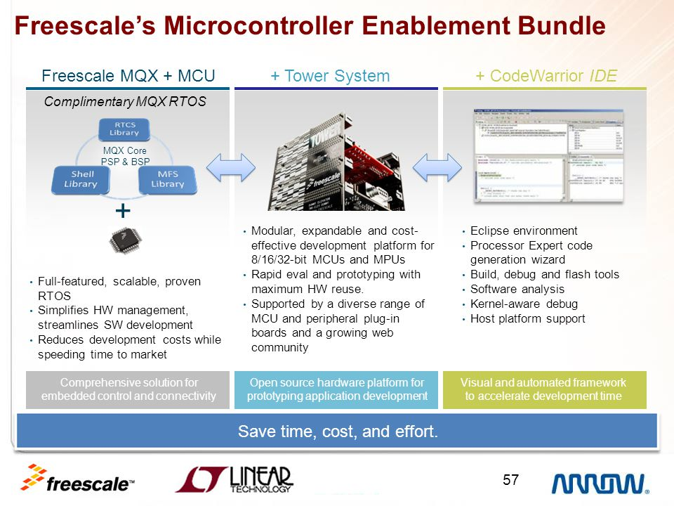 + Freescale's Microcontroller Enablement Bundle Freescale MQX + MCU
