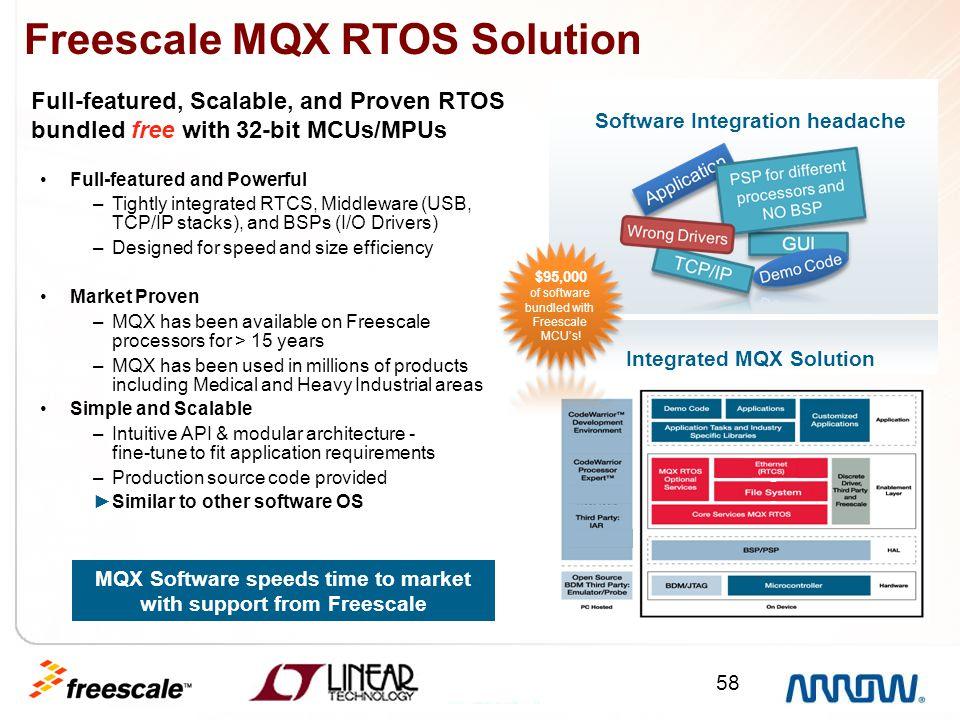 Freescale MQX RTOS Solution