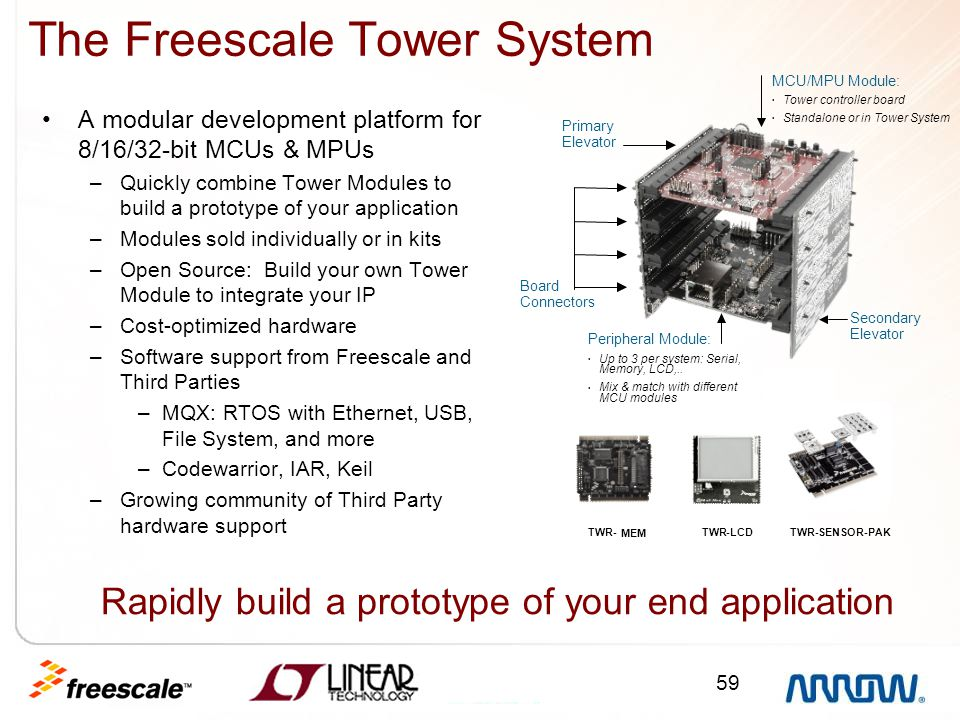 The Freescale Tower System