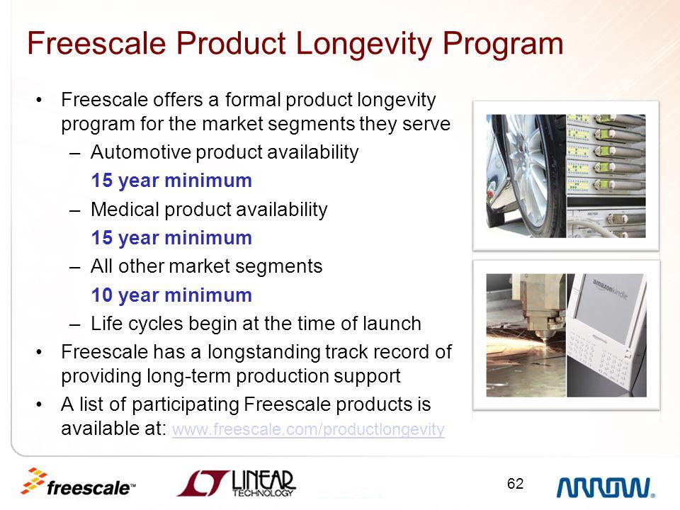 Freescale Product Longevity Program