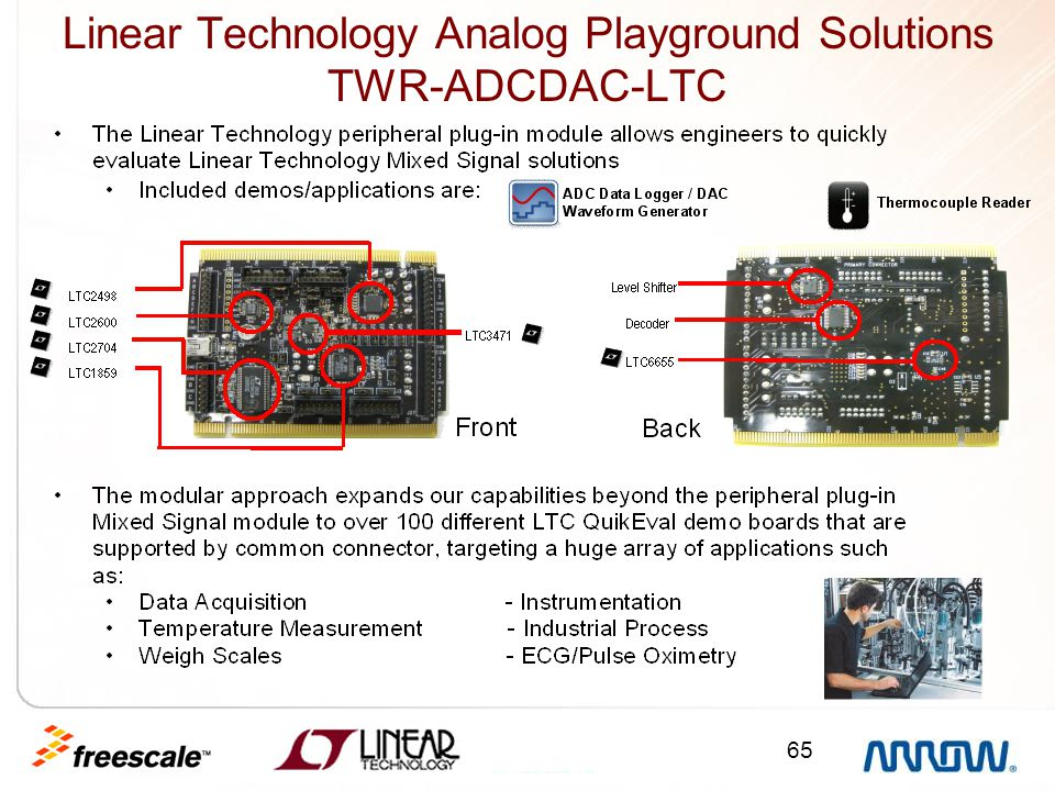 Linear Technology Analog Playground Solutions TWR-ADCDAC-LTC