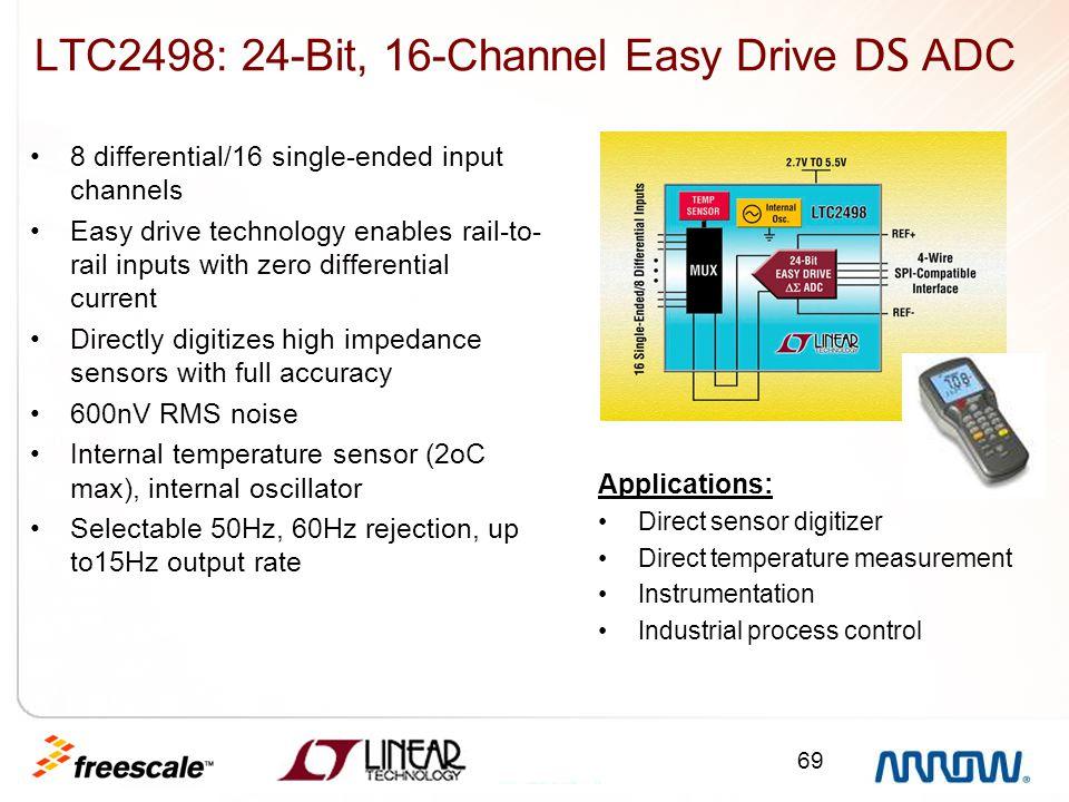 LTC2498: 24-Bit, 16-Channel Easy Drive DS ADC